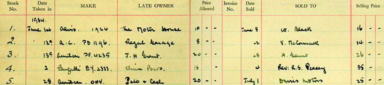 First entries made by Guy in his stock book June 1934